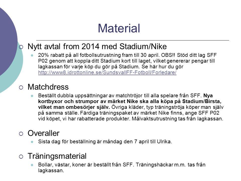 Material Nytt avtal from 2014 med Stadium/Nike Matchdress Overaller