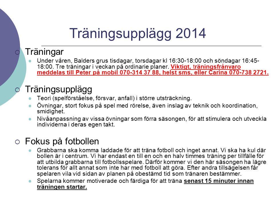 Träningsupplägg 2014 Träningar Träningsupplägg Fokus på fotbollen
