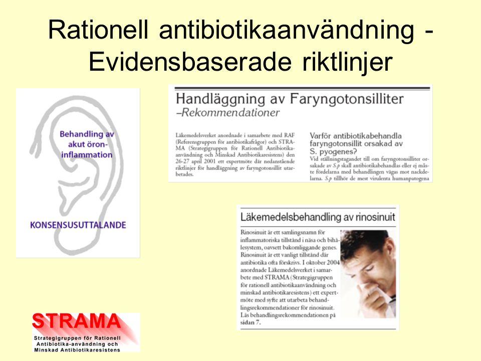 Rationell antibiotikaanvändning -Evidensbaserade riktlinjer