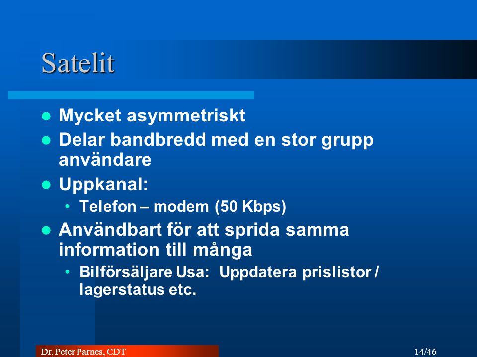 Satelit Mycket asymmetriskt