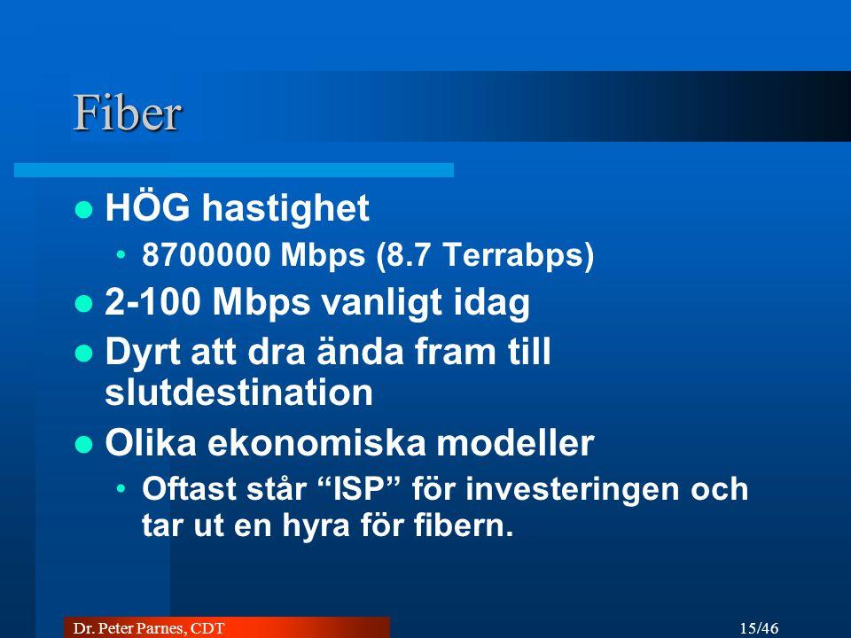Fiber HÖG hastighet 2-100 Mbps vanligt idag
