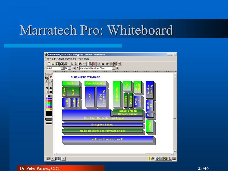 Marratech Pro: Whiteboard