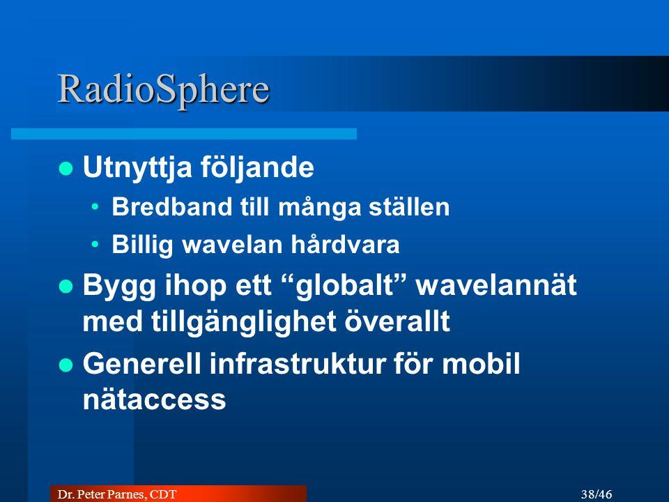 RadioSphere Utnyttja följande