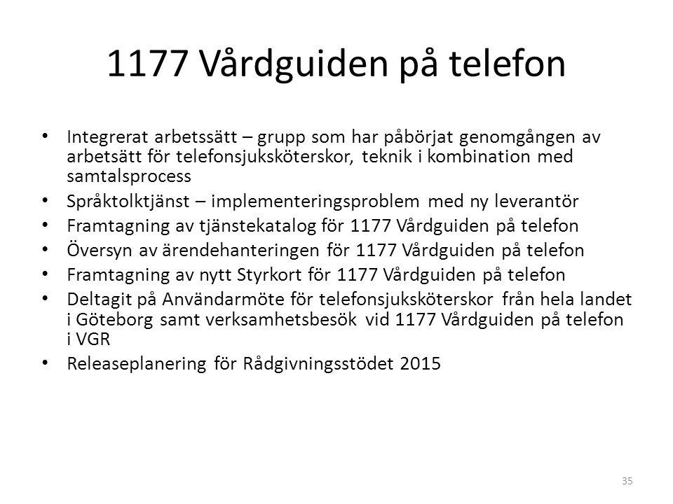 1177 Vårdguiden på telefon