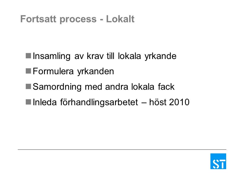 Fortsatt process - Lokalt