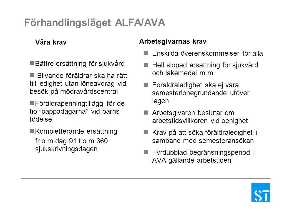 Förhandlingsläget ALFA/AVA