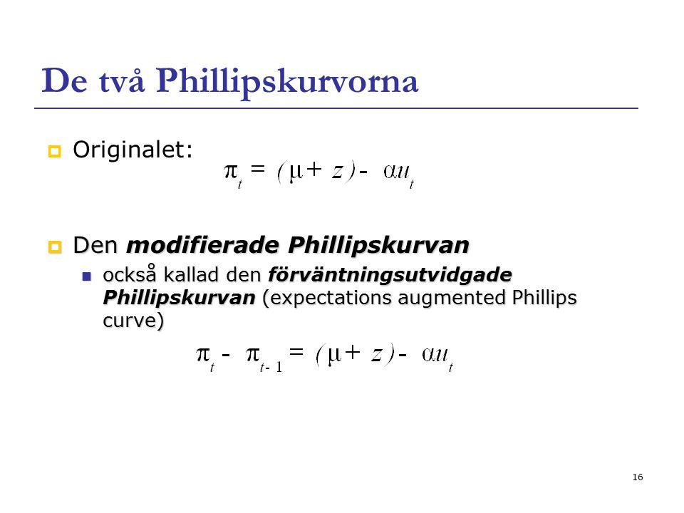 De två Phillipskurvorna