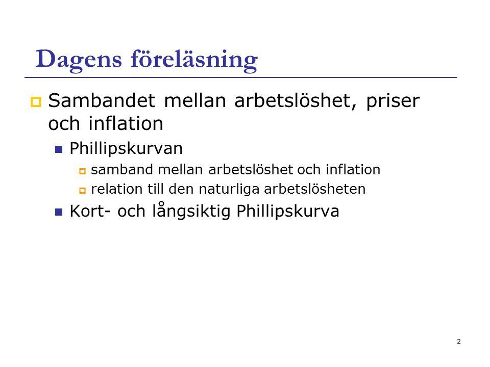 Dagens föreläsning Sambandet mellan arbetslöshet, priser och inflation