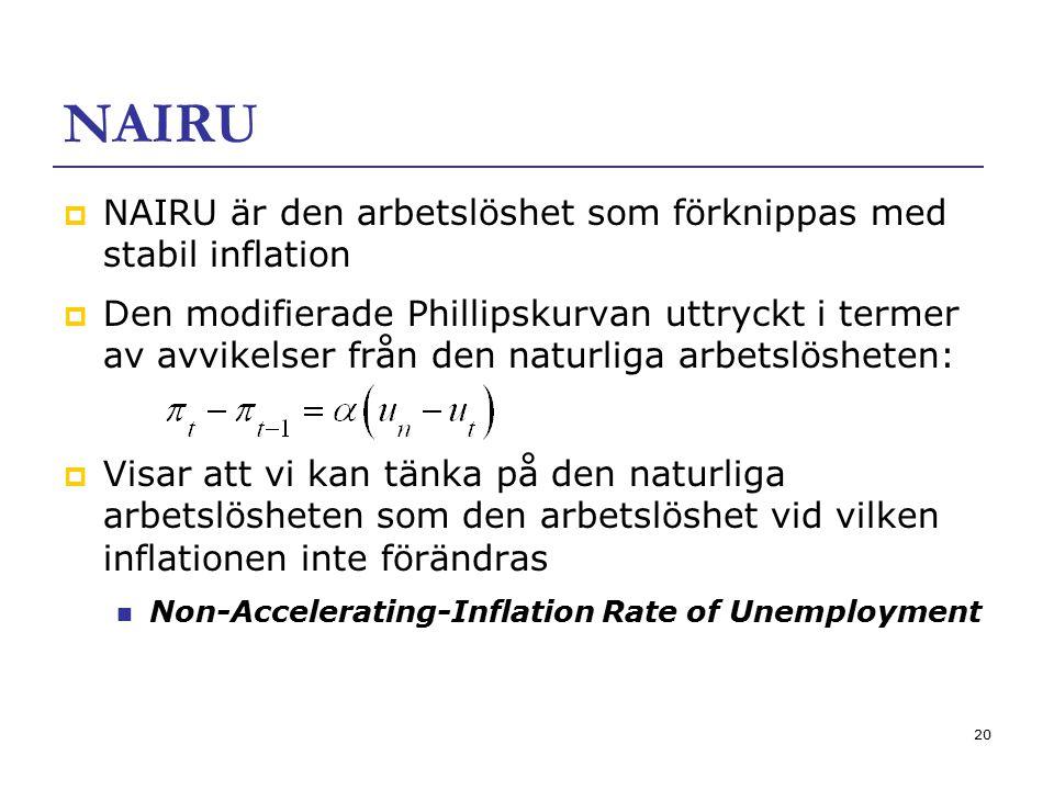 NAIRU NAIRU är den arbetslöshet som förknippas med stabil inflation