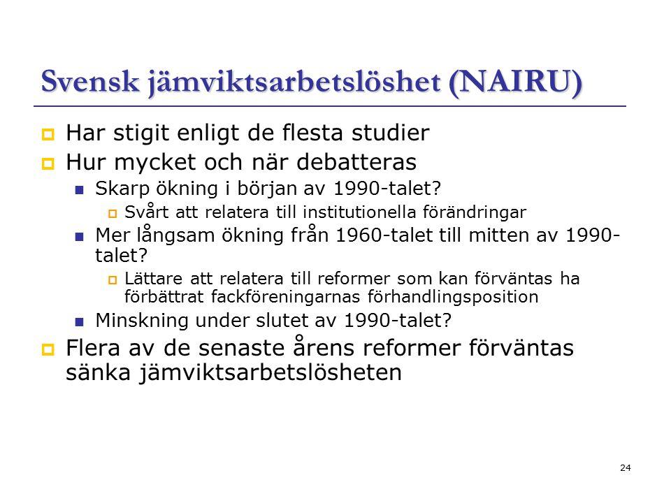 Svensk jämviktsarbetslöshet (NAIRU)