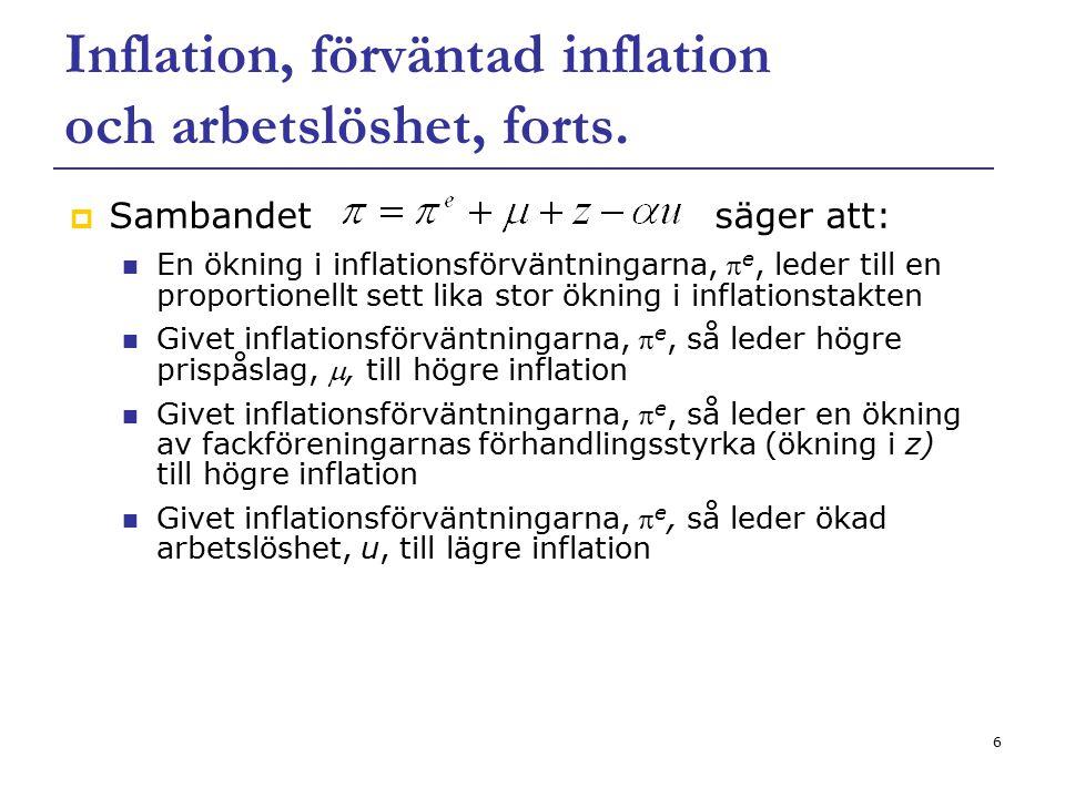 Inflation, förväntad inflation och arbetslöshet, forts.