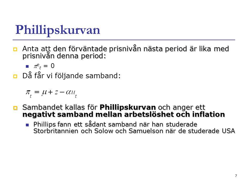 Phillipskurvan Anta att den förväntade prisnivån nästa period är lika med prisnivån denna period: et = 0.