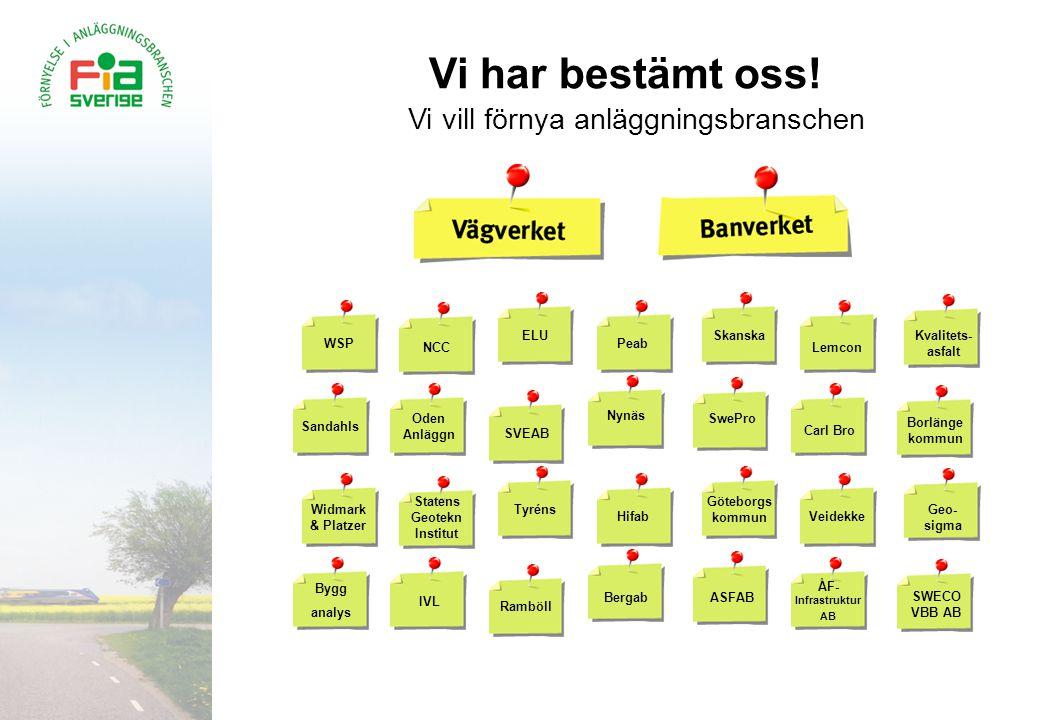 Statens Geotekn Institut