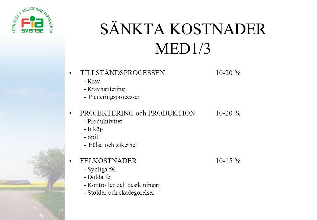 SÄNKTA KOSTNADER MED1/3 TILLSTÅNDSPROCESSEN 10-20 %