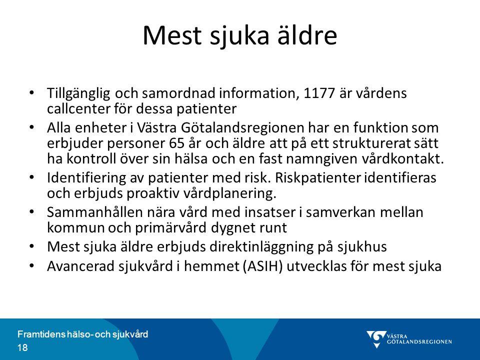 Mest sjuka äldre Tillgänglig och samordnad information, 1177 är vårdens callcenter för dessa patienter.