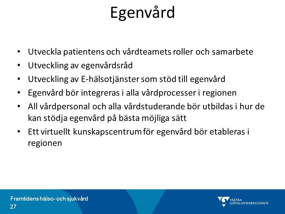 Egenvård Utveckla patientens och vårdteamets roller och samarbete