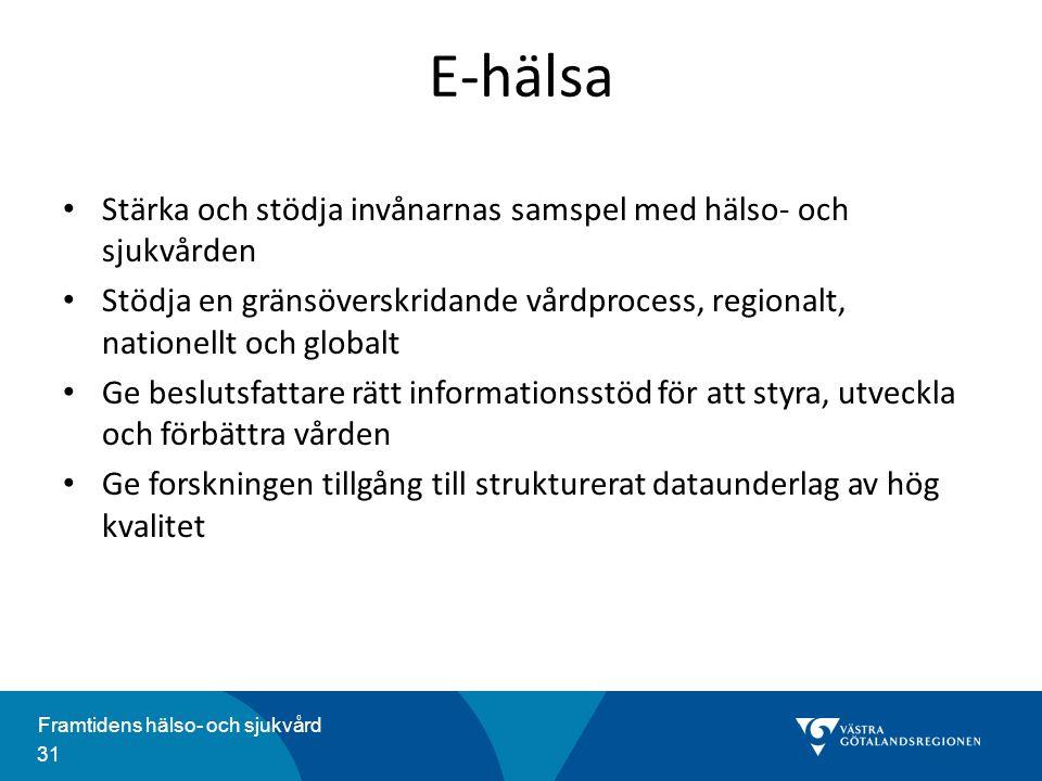 E-hälsa Stärka och stödja invånarnas samspel med hälso- och sjukvården