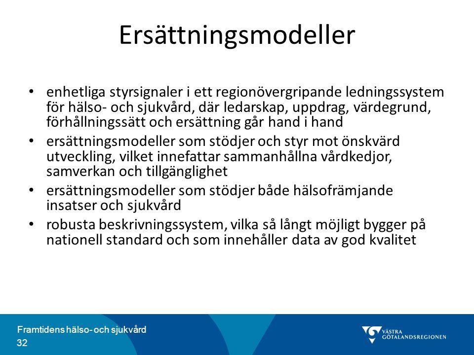 Ersättningsmodeller