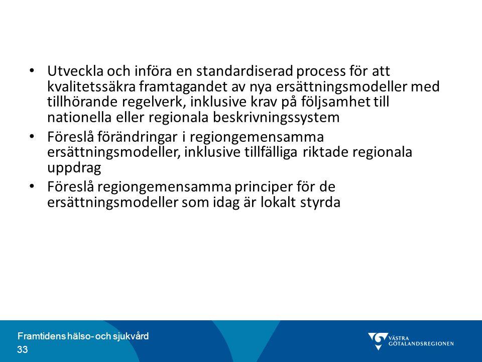 Utveckla och införa en standardiserad process för att kvalitetssäkra framtagandet av nya ersättningsmodeller med tillhörande regelverk, inklusive krav på följsamhet till nationella eller regionala beskrivningssystem