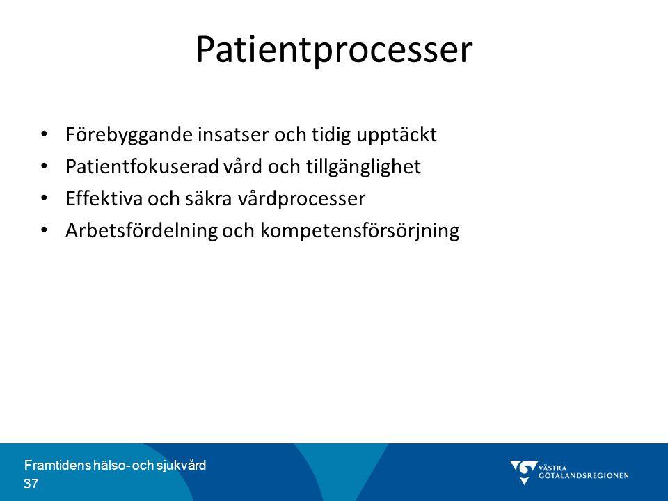Patientprocesser Förebyggande insatser och tidig upptäckt