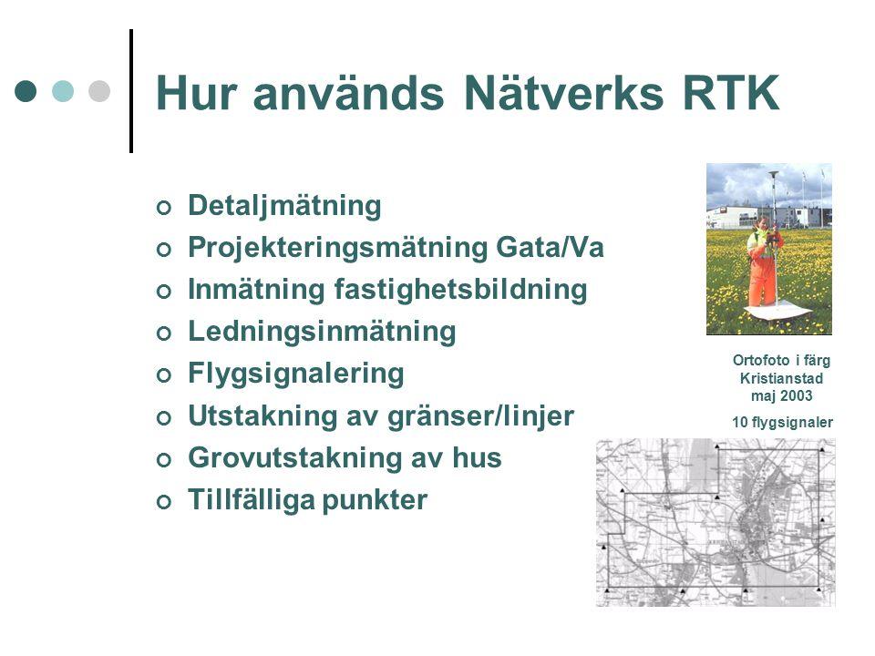 Hur används Nätverks RTK