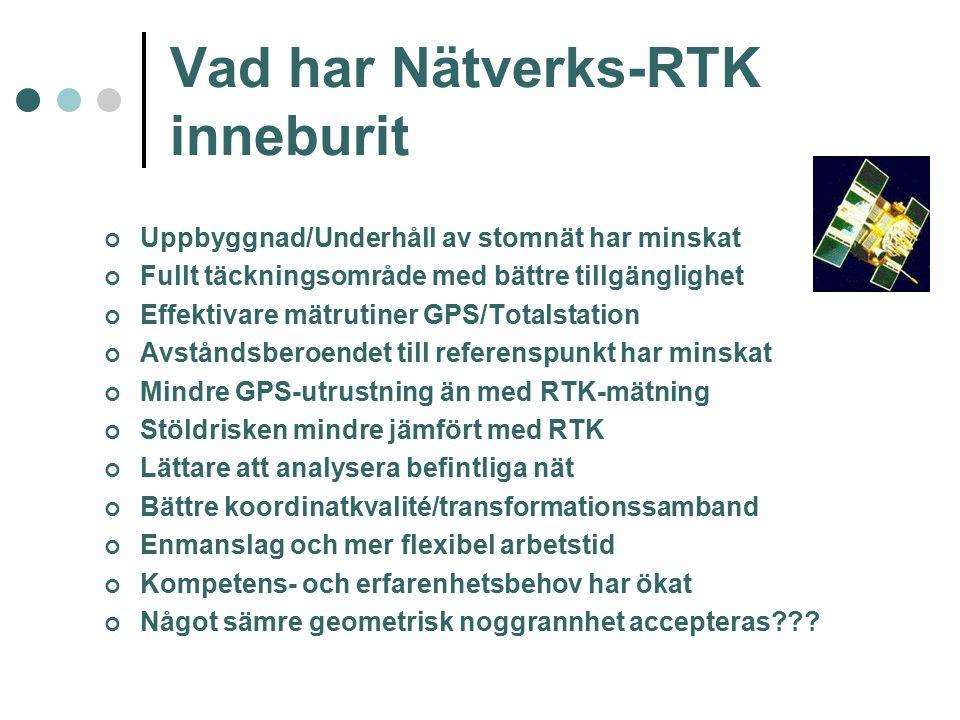 Vad har Nätverks-RTK inneburit