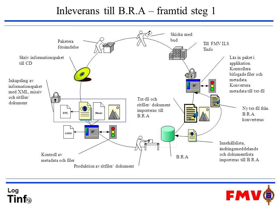 Inleverans till B.R.A – framtid steg 1
