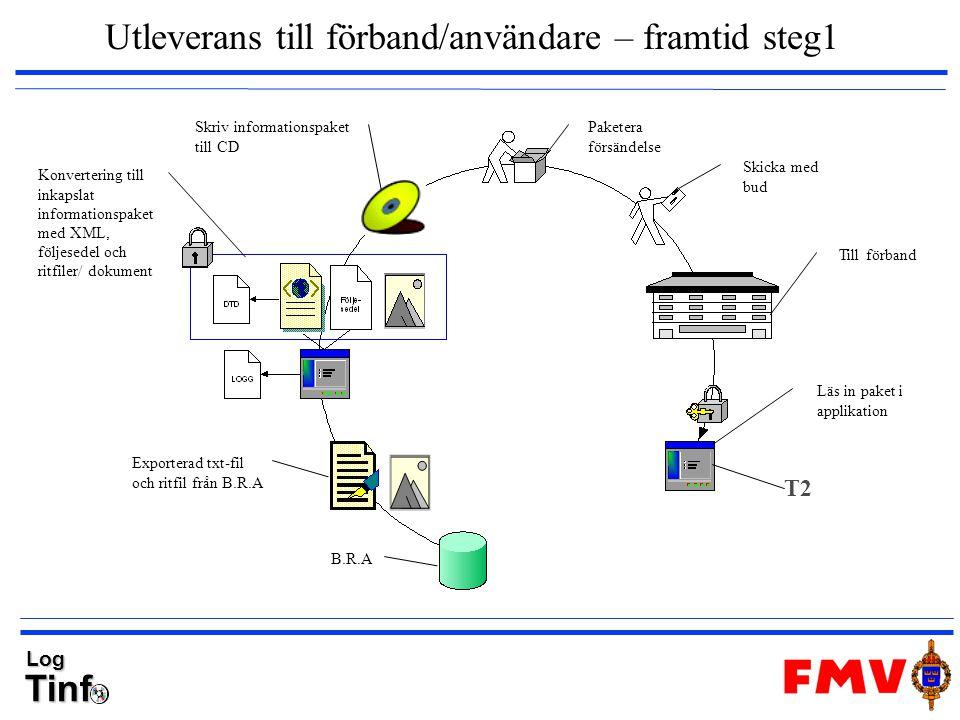 Utleverans till förband/användare – framtid steg1