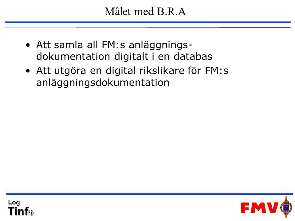 Målet med B.R.A Att samla all FM:s anläggnings- dokumentation digitalt i en databas.