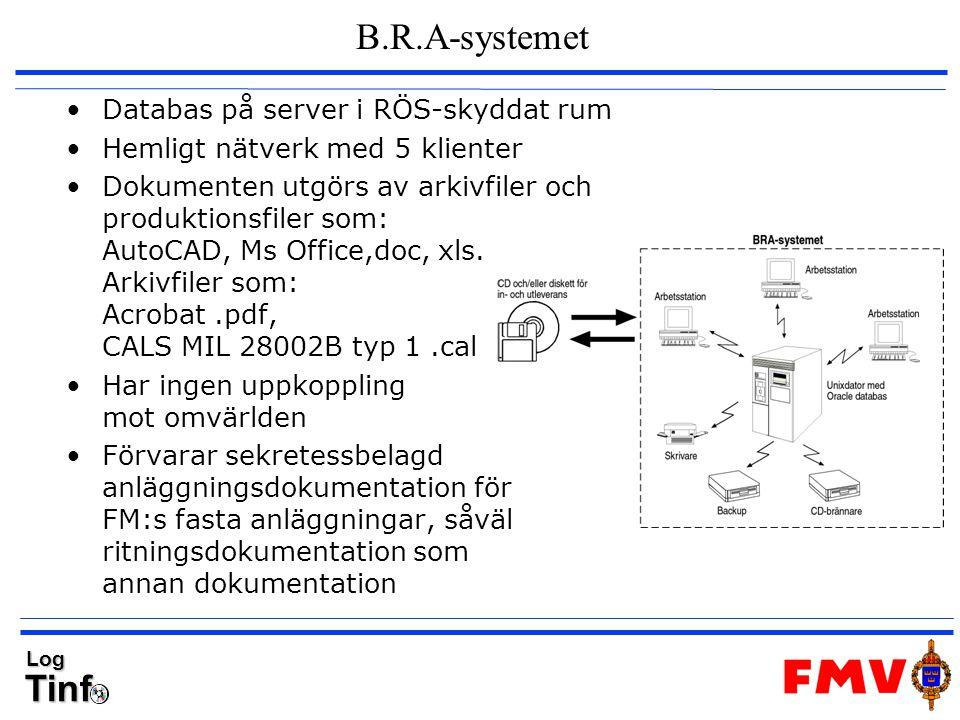 B.R.A-systemet Databas på server i RÖS-skyddat rum