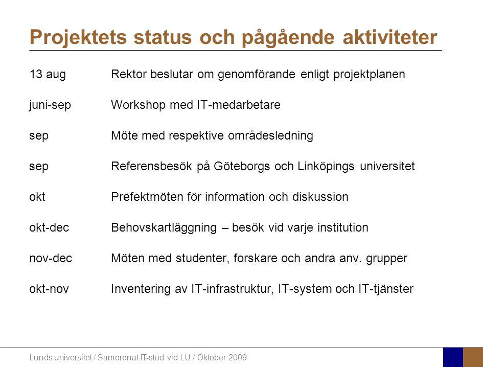Projektets status och pågående aktiviteter