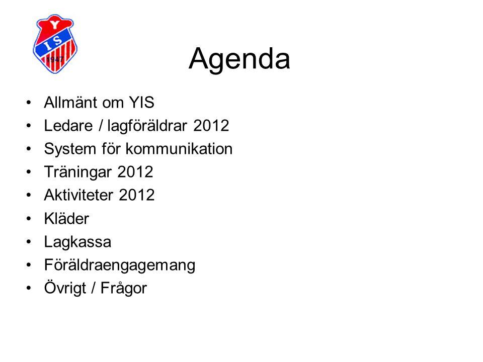 Agenda Allmänt om YIS Ledare / lagföräldrar 2012