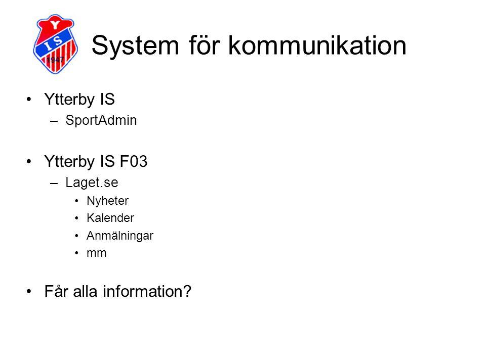 System för kommunikation
