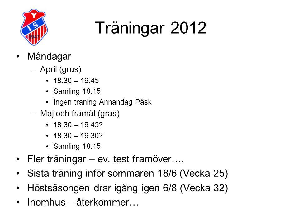 Träningar 2012 Måndagar Fler träningar – ev. test framöver….