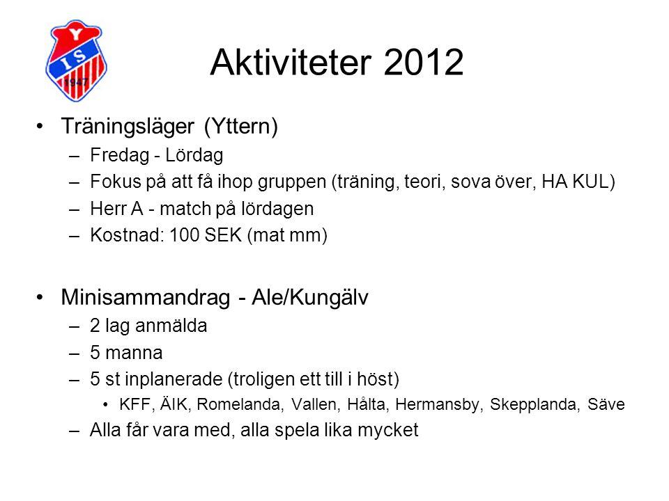 Aktiviteter 2012 Träningsläger (Yttern) Minisammandrag - Ale/Kungälv
