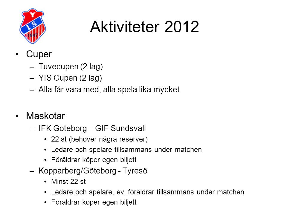 Aktiviteter 2012 Cuper Maskotar Tuvecupen (2 lag) YIS Cupen (2 lag)