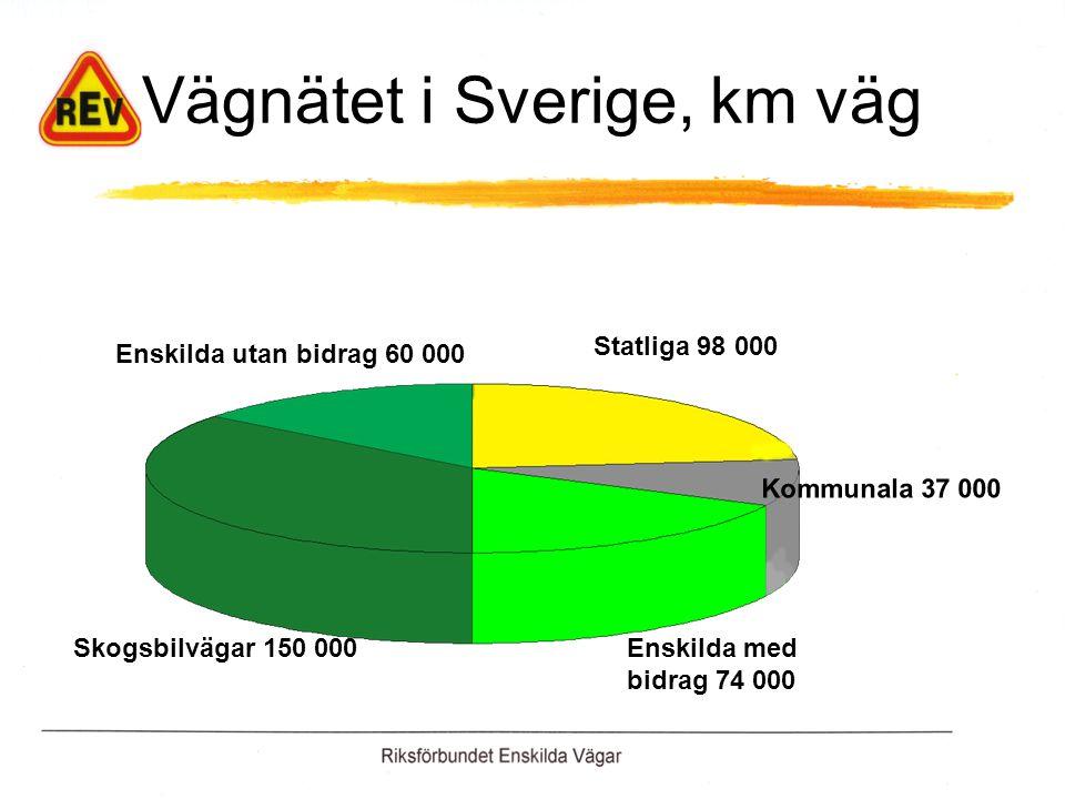 Vägnätet i Sverige, km väg