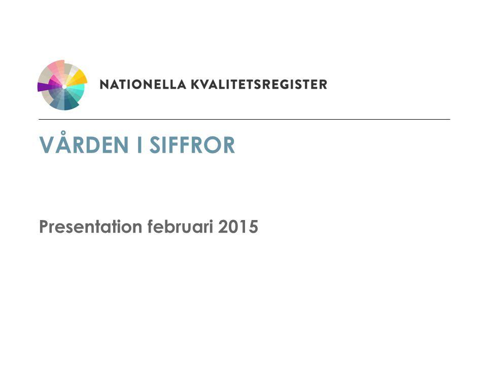 Presentation februari 2015