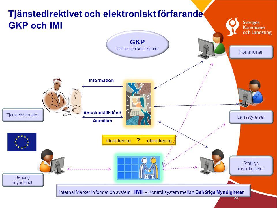 Tjänstedirektivet och elektroniskt förfarande GKP och IMI