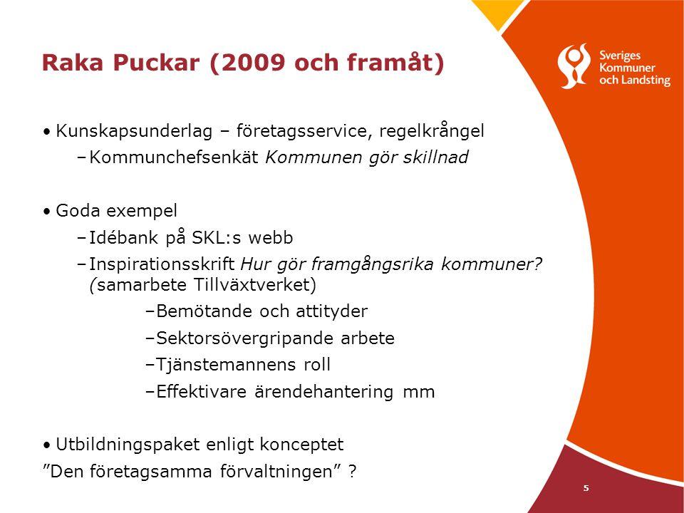 Raka Puckar (2009 och framåt)