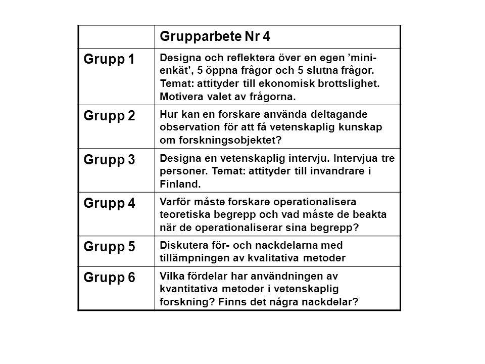 Grupparbete Nr 4 Grupp 1 Grupp 2 Grupp 3 Grupp 4 Grupp 5 Grupp 6