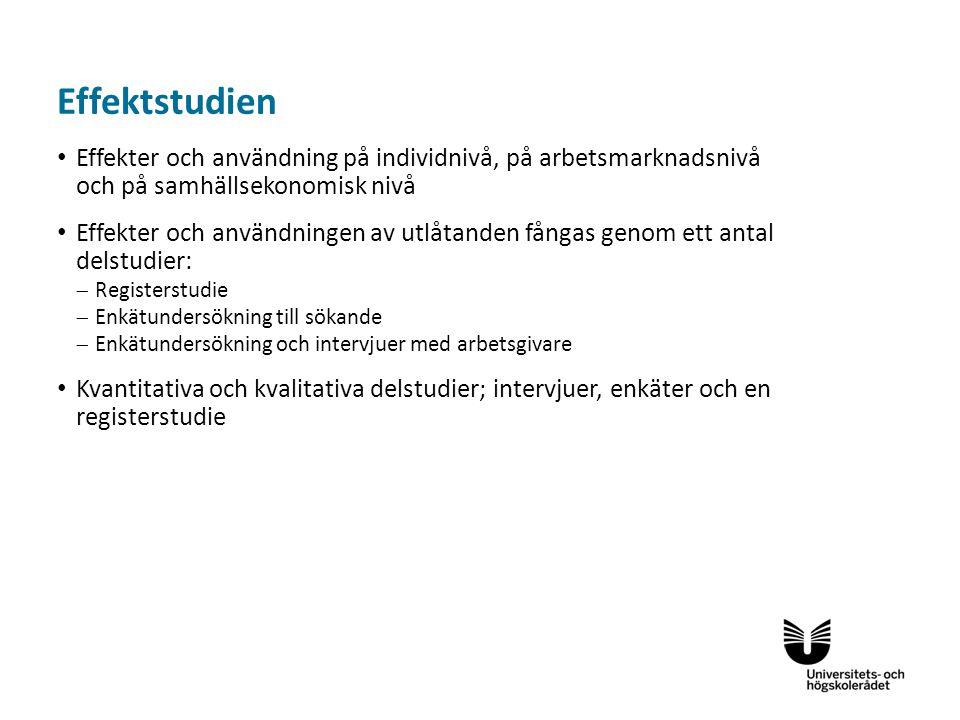 Effektstudien Effekter och användning på individnivå, på arbetsmarknadsnivå och på samhällsekonomisk nivå.