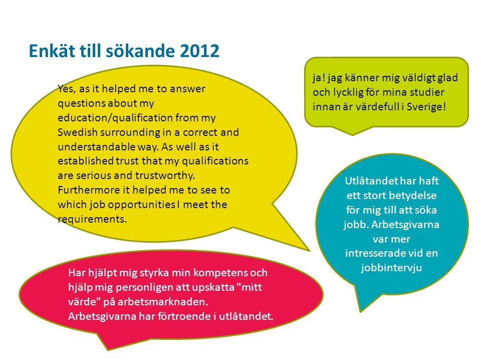 Enkät till sökande 2012 ja! jag känner mig väldigt glad och lycklig för mina studier innan är värdefull i Sverige!