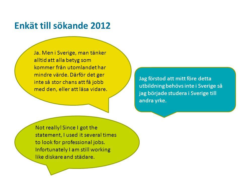 Enkät till sökande 2012