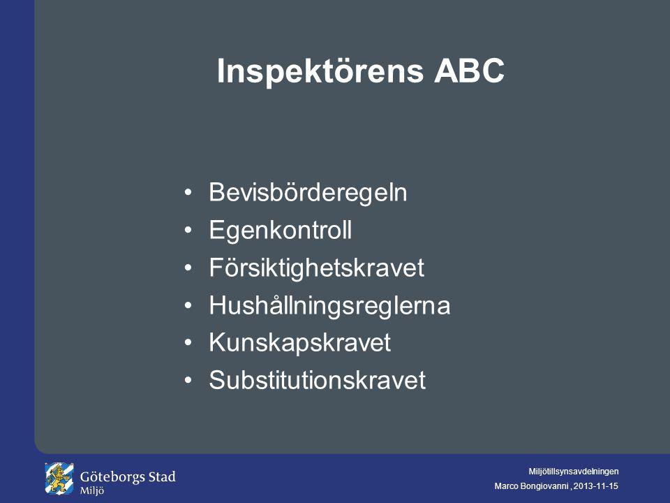 Inspektörens ABC Bevisbörderegeln Egenkontroll Försiktighetskravet