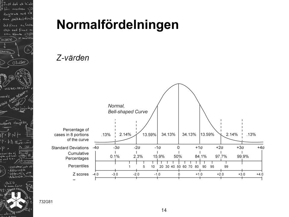Normalfördelningen Z-värden 732G81