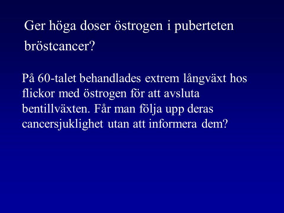 Ger höga doser östrogen i puberteten bröstcancer