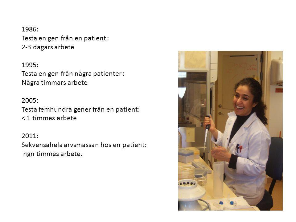 1986: Testa en gen från en patient : 2-3 dagars arbete. 1995: Testa en gen från några patienter :