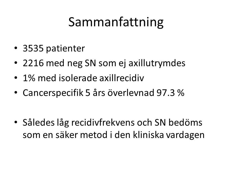 Sammanfattning 3535 patienter 2216 med neg SN som ej axillutrymdes