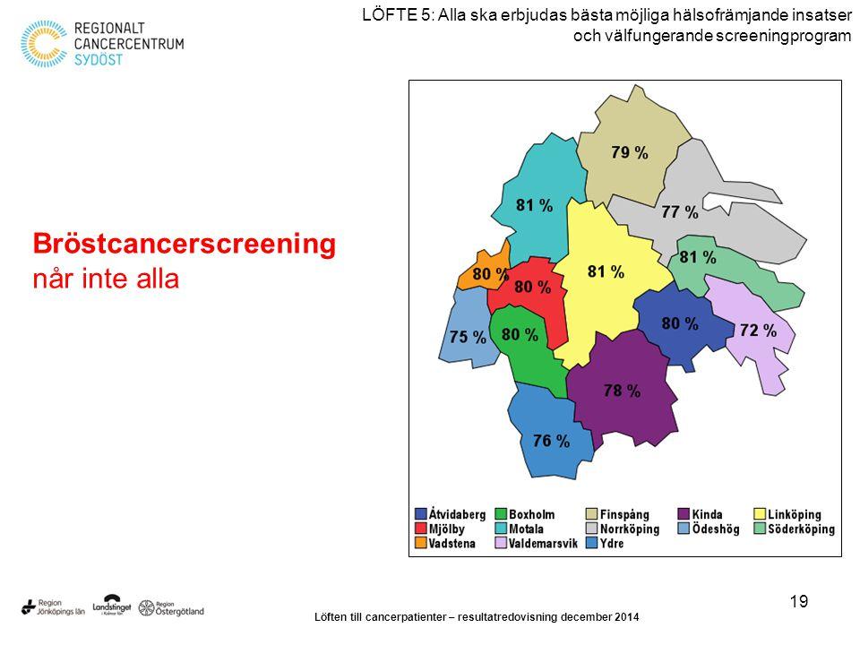 Löften till cancerpatienter – resultatredovisning december 2014